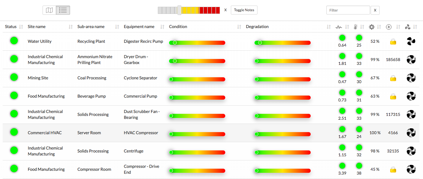Condition-Based Monitoring Dashboard